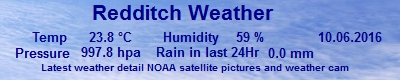Redditch Weather